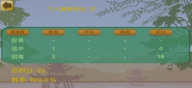 暗棋王安卓游戏  v2.2.0图3