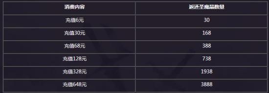 梦幻模拟战手游测试充值怎么返还?删档付费测试充值返还公告[图]图片1